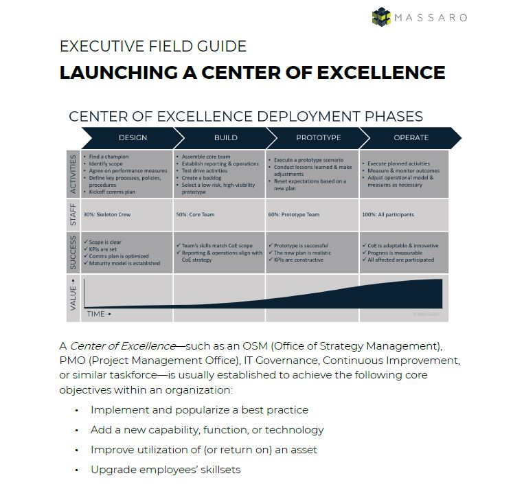 https://massaroconsulting.com/content/uploads/2020/03/Launching-a-Center-of-Excellence.jpg