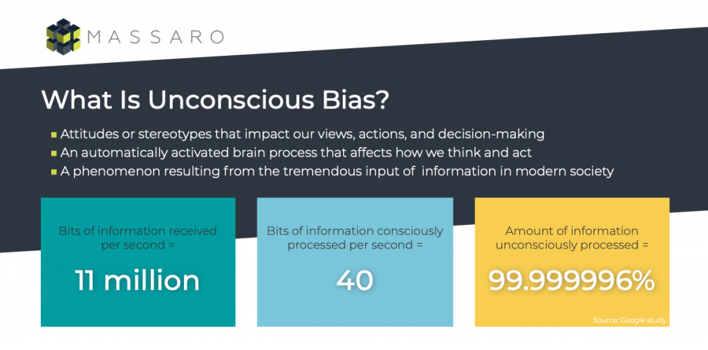 What Is Unconscious Bias? Tips for reducing workplace microaggressions.